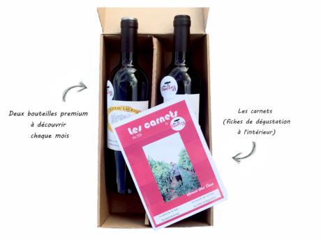 Box La Crâneuse Mon Ti' Boutèy