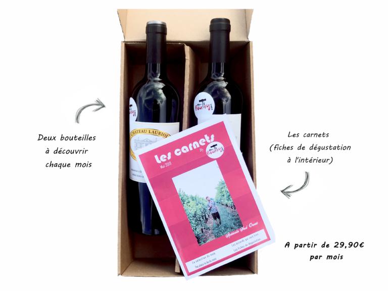 Mon Ti' Boutèy intérieur box